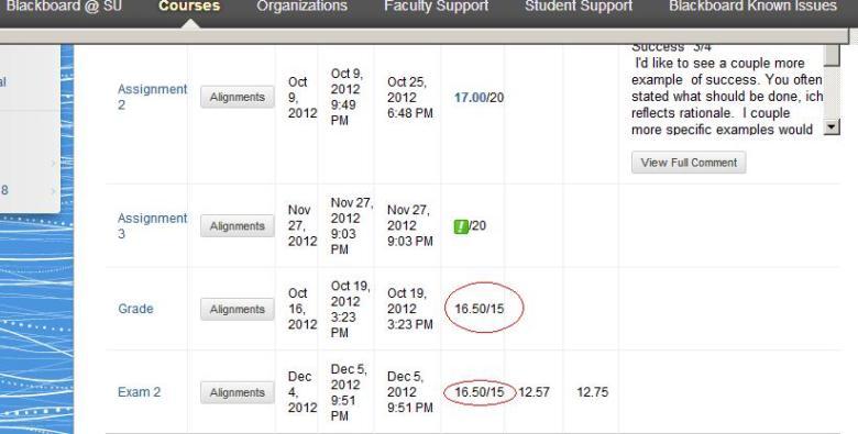 information management blackboard