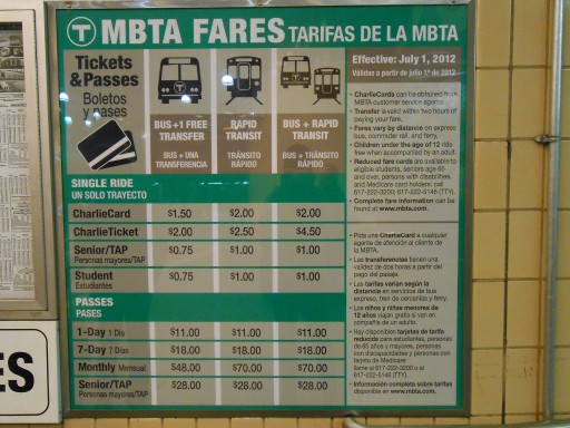 tarif tiket